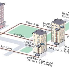 Vdsl2 Wiring Diagram Dodge Radio Vdsl Library