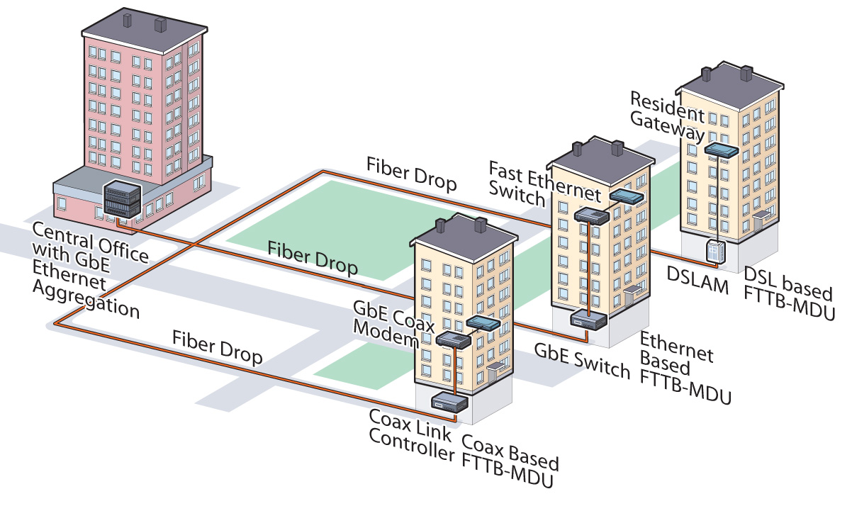 hight resolution of dsl building diagram