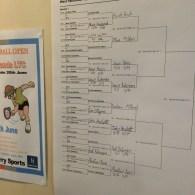 25-06-2016 West Open Racketball 048