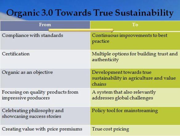 Organic 3.0