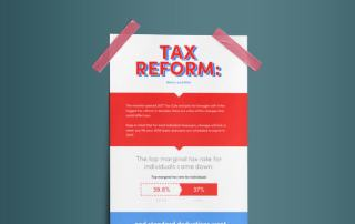 Tax Reform Before and After
