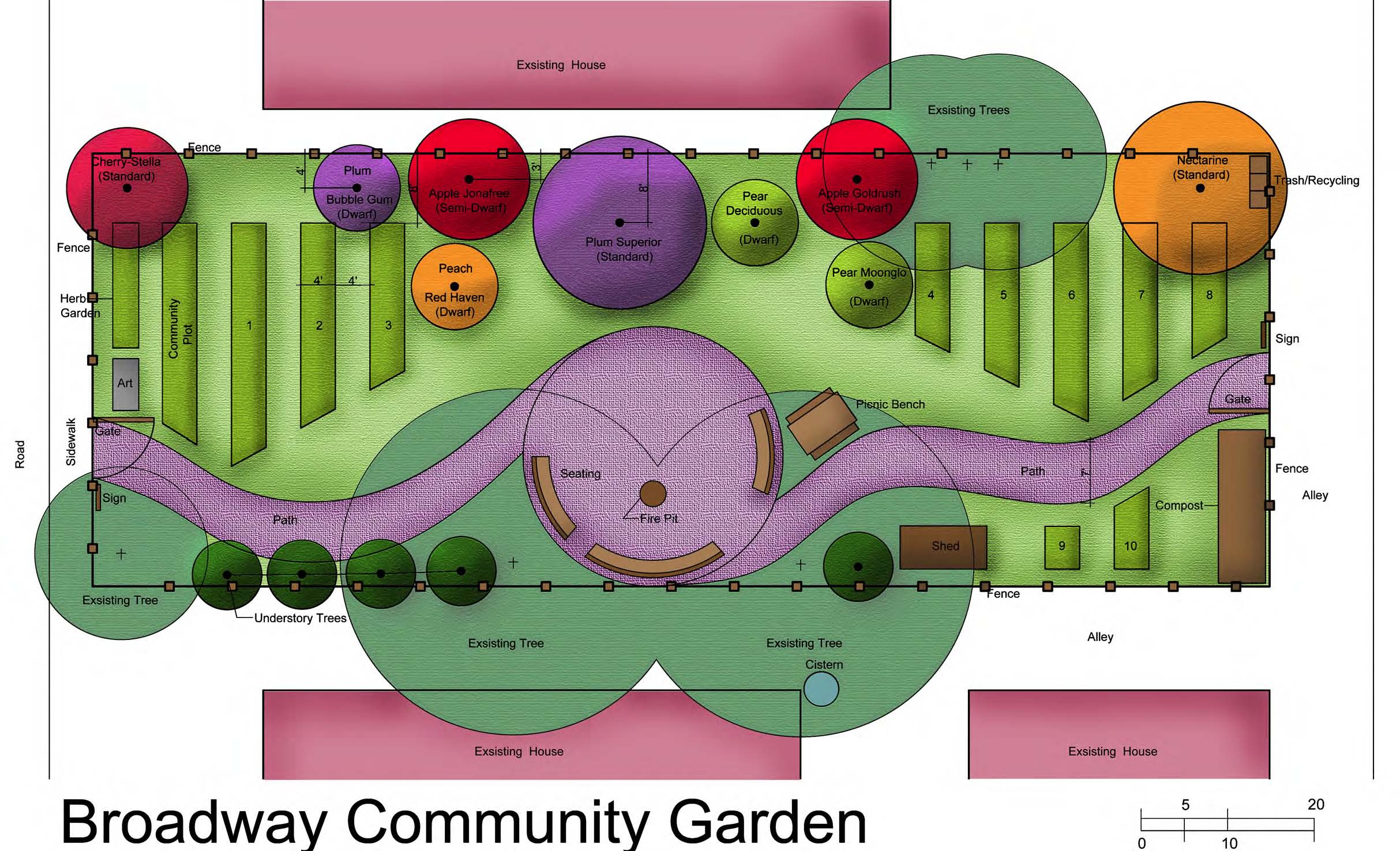 Affordable Community Garden Layout Design On Garden Ideas With