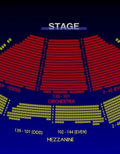 The winter garden theatre mamma mia  broadway seating chart scene also rh broadwayscene
