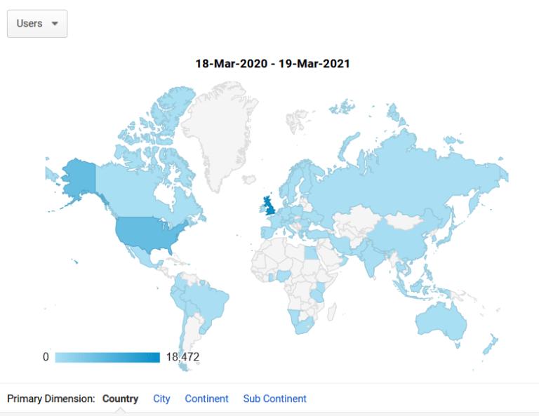World Visitors Mar 2020 - Mar 2021