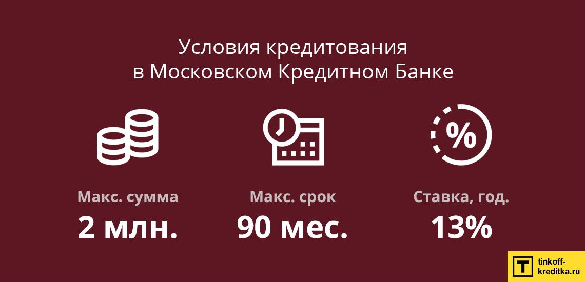 кредитная карта альфа банка на 100 дней без процентов годовое обслуживание 599 руб
