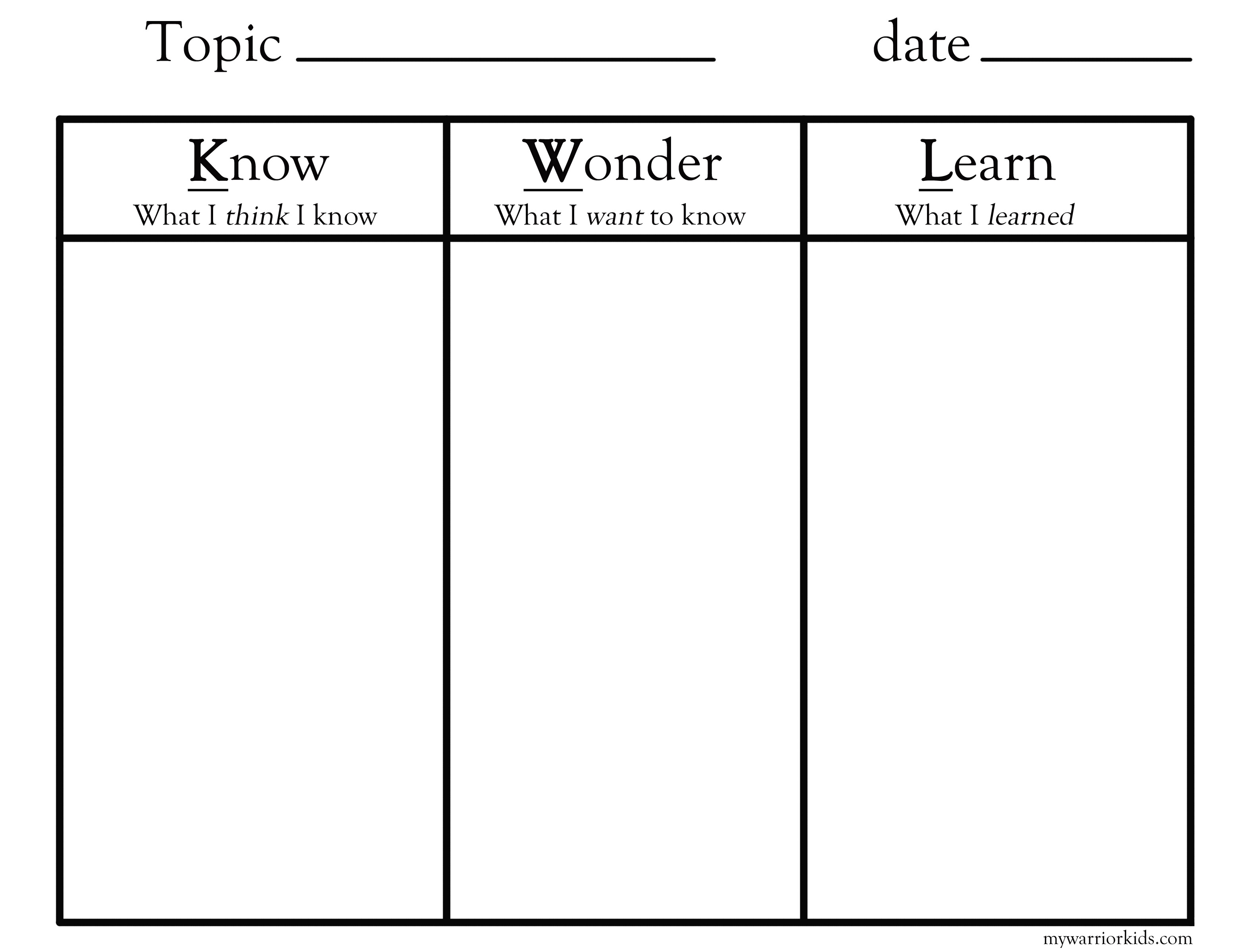 photo regarding Free Printable Kwl Chart called Kwl Chart Template Pdf Ideen für Sie