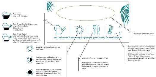 Uitleg rond het label van de planten uit Broesse