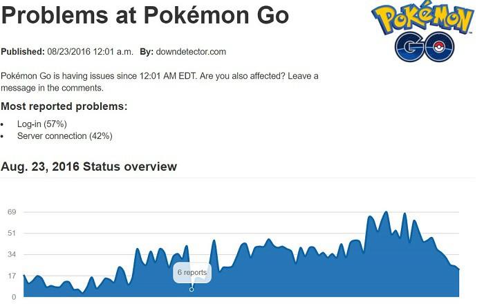 How To Fix Pokemon Go Login Problems