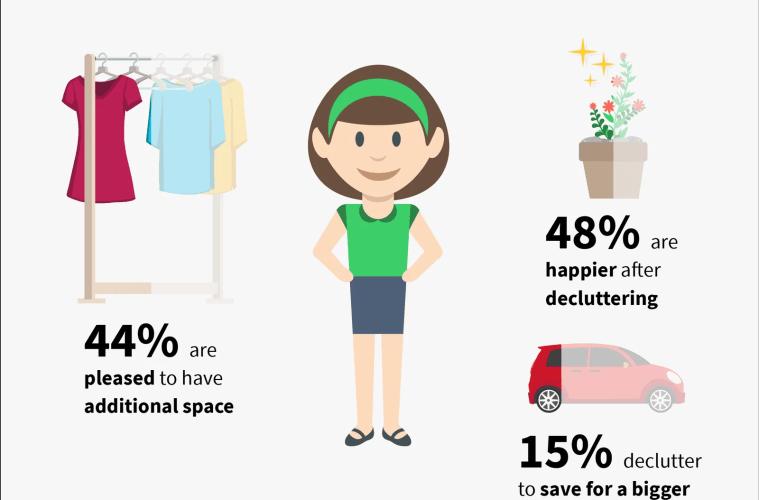 Infographics Decluttering 2018