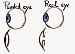 Eye tutorial on Massive Voodoo