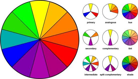 Color Wheel Showing Complimentary Colors