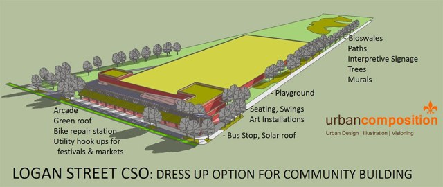 Proposal for dressing up the Logan Street CSO Basin. (Courtesy Urban Composition)
