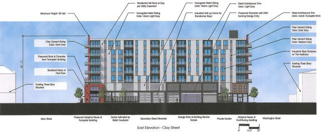The Clay Street facade of the Clay & Main development. (Courtesy Bristol Development Group)