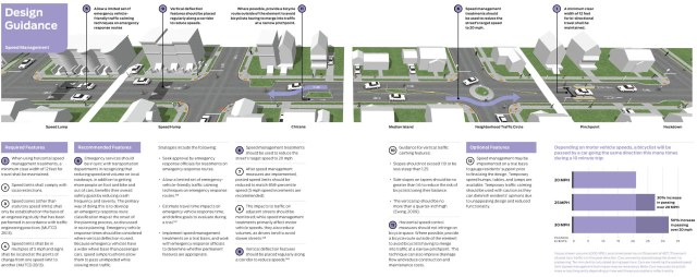 NACTO's guide to traffic calming infrastructure. Click to enlarge. (Courtesy NACTO)