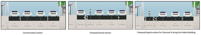 Left to right: The current street configuration; the proposed configuration; a special configuration along Chestnut Street at the Federal Building. (Courtesy Bike Louisville)