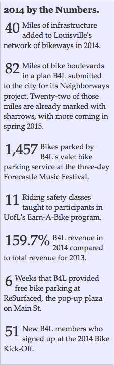 "Figures from Bicycling for Louisville, ""2014 Recap."" (Courtesy B4L)"
