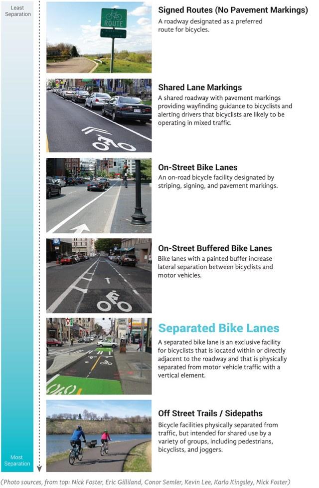 fed-protected-bike-lanes-01