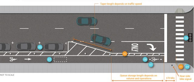 fed-protected-bike-lanes-03