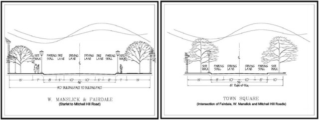 Ideas about streetscapes from the Fairdale Neighborhood Plan. (Fairdale Neighborhood Plan)