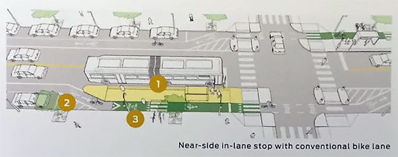 Protected Bike Lanes And Transit Can Work Together To Form Safer Streets For All Road Users