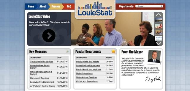 A screen capture of the LouieStat website.