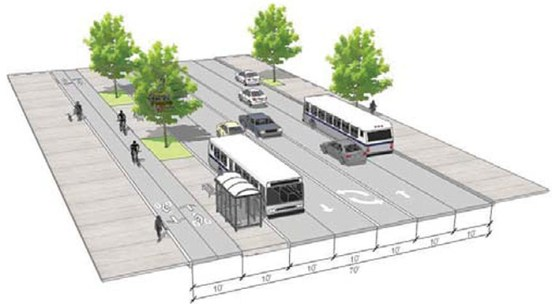 Diagram showing a complete street and priority transit corridor along Broadway. (Courtesy Move Louisville)