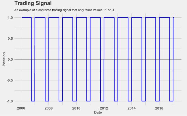 Siapa pemberi sinyal?