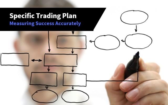 Rencana Trading