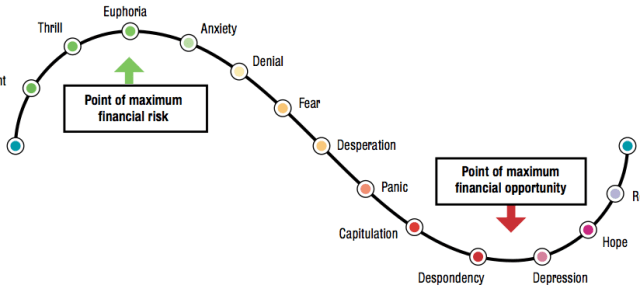 Psikologi Trading