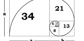 Menggunakan Fibonacci Sebagai Indikator Trading