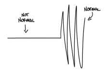 Mengukur Tingkat Volatilitas Dengan Indikator Standard Deviation