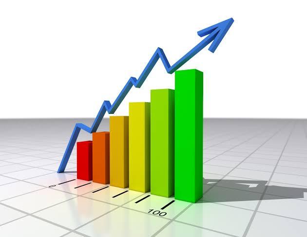 5 Indikator Trading Paling Akurat Untuk Profit - Broker ...