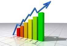 Indikator Trading Paling Akurat