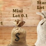 Trading Forex Micro