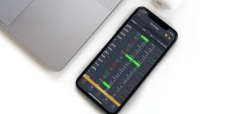 Platform Trading Forex