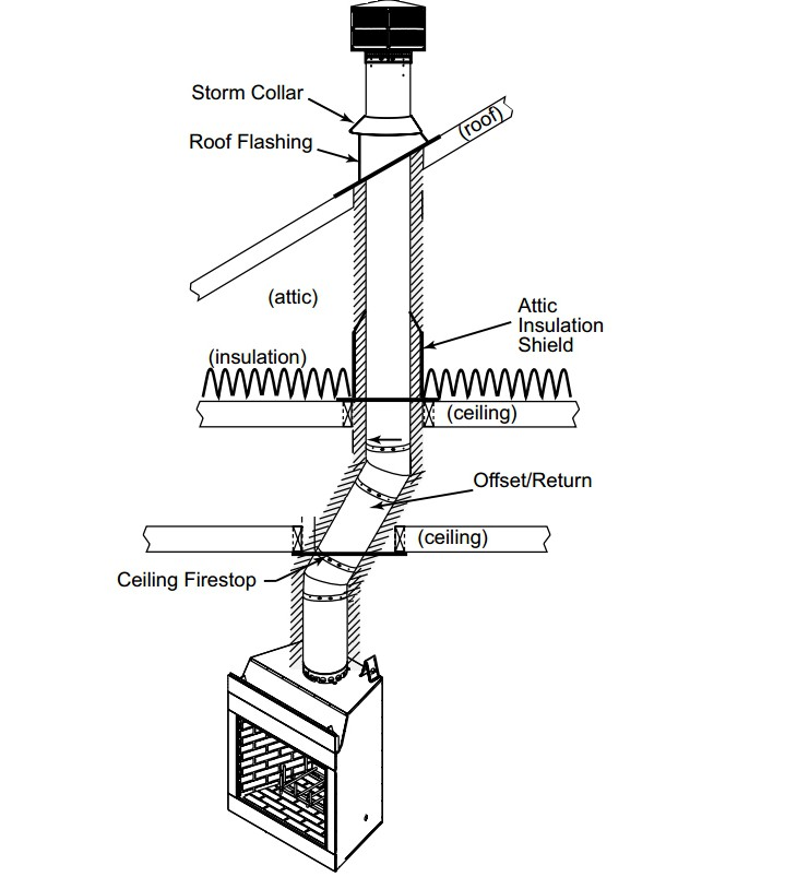 wiring harness pellet stove