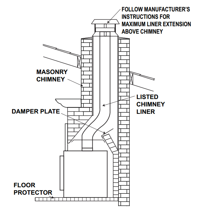 Typical Fireplace Insert Wiring Diagrams Cable TV Wiring