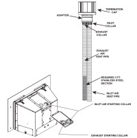 Direct Vent Gas Inserts - Bromwell's