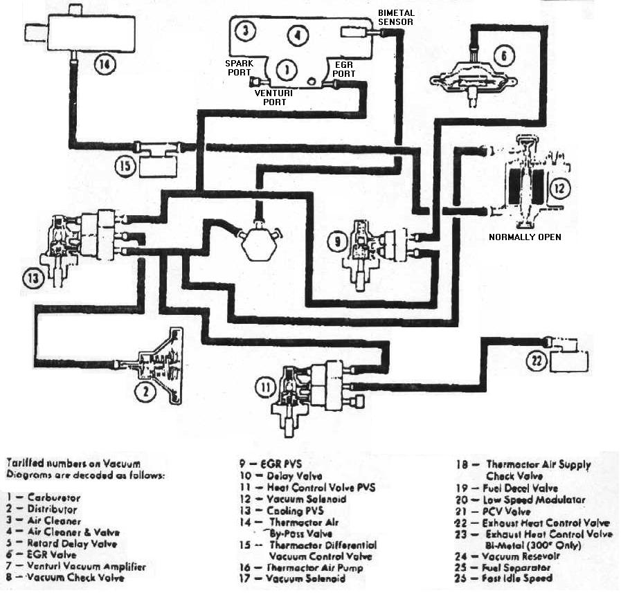 Wiring Diagram 1974 Ford Bronco