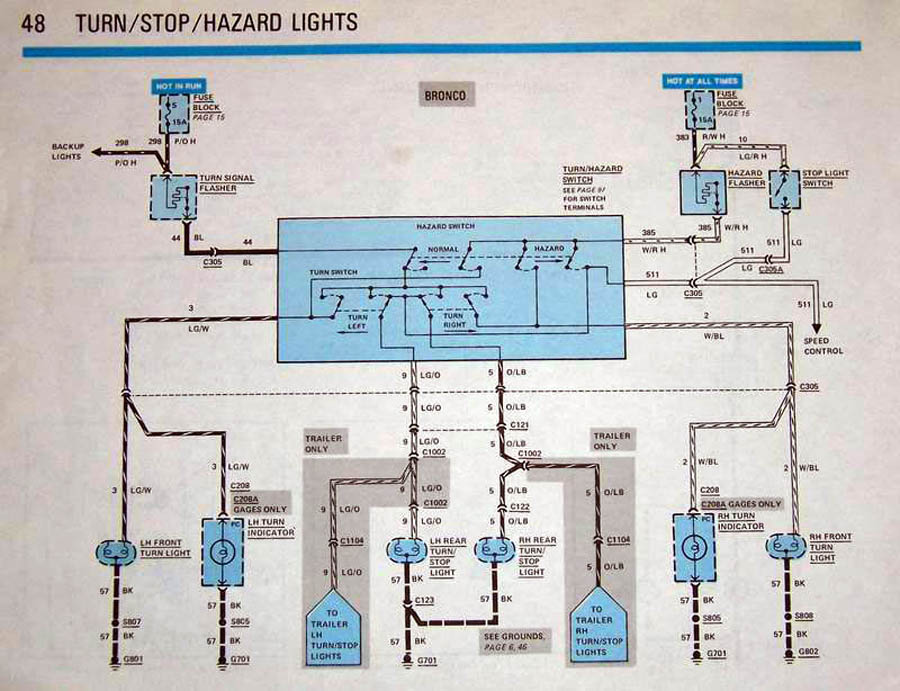 1996 Jeep Cherokee Radio Wiring Diagram Still No Turn Signals 80 96 Ford Bronco Tech Support