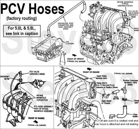 2001 Ford Explorer Pcv Valve Location Diagram, 2001, Free