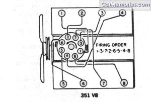 1989 351 firing order diagram  8096 Ford Bronco Tech