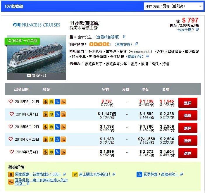中文邮轮搜寻工具 Cruise Ship Search Engine in Chinese