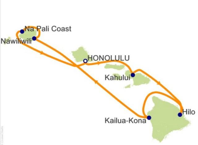 夏威夷航程图
