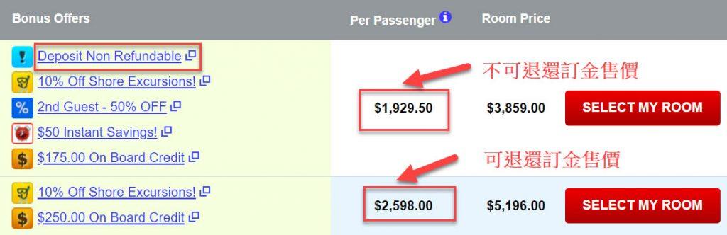 取消郵輪訂位 - 可退還訂金售價與不可退還訂金售價比較