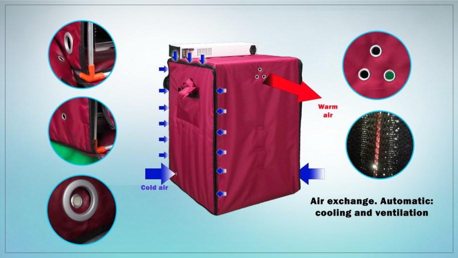 Automatic ventilation
