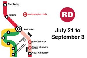 WMATA red line closures