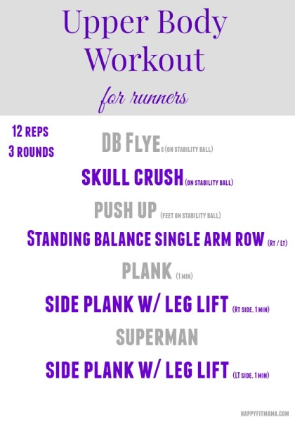 A strong upper body is an asset that every runner should have. Try this quick upper body workout for runners to get faster and stronger. happyfitmama.com