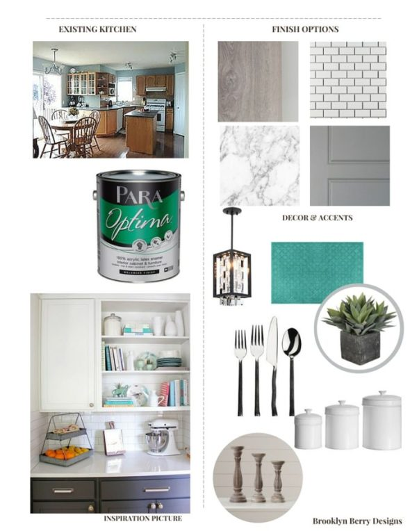 E-design online interior design help