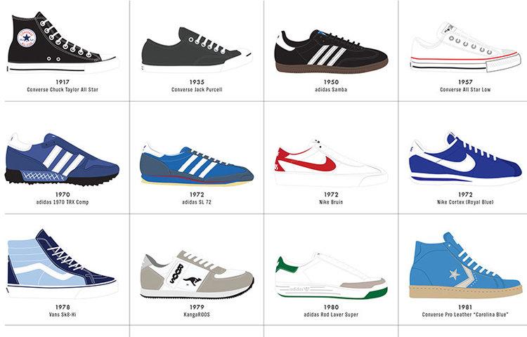 sneakerhistory1